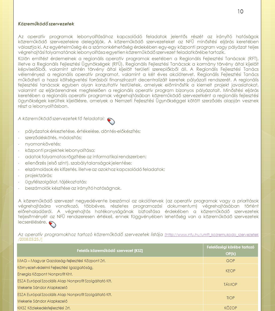 Felelős közreműködő szervezet [KSZ] Felelősségi körébe tartozó OP(k)